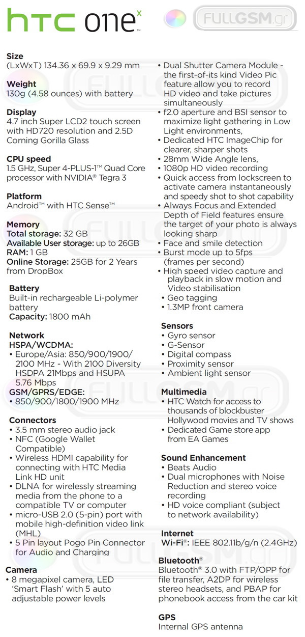 htc-one-x-specs-water1