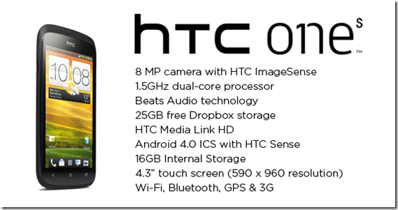 HTC-One-S (1)