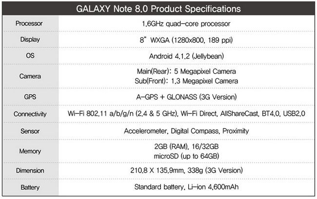 Samsung Galaxy Note 8, especificaciones