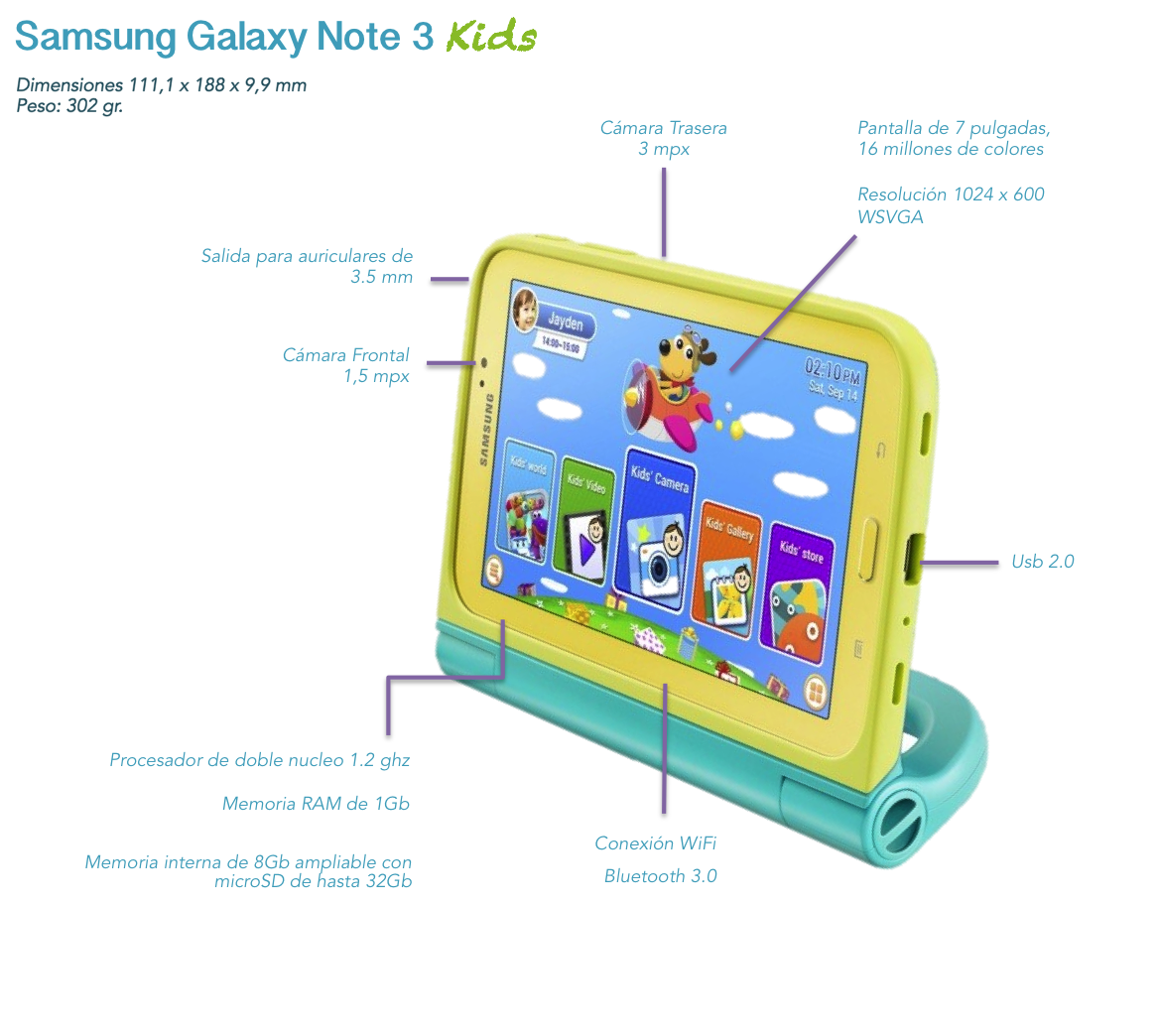 Galaxy Tab3 Kids