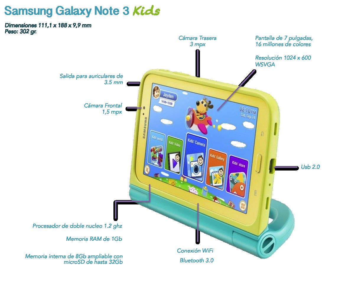 Galaxy Tab3 Kids